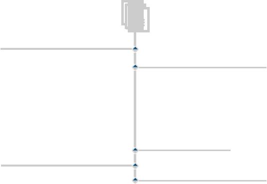 Карта документов